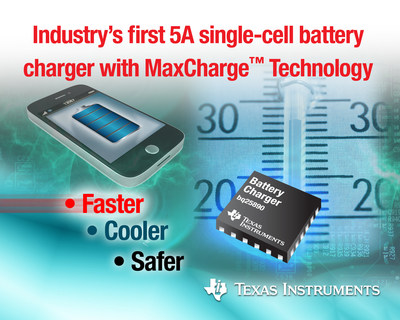 TI MaxCharge(TM) technology cuts battery-charge time by 60 percent