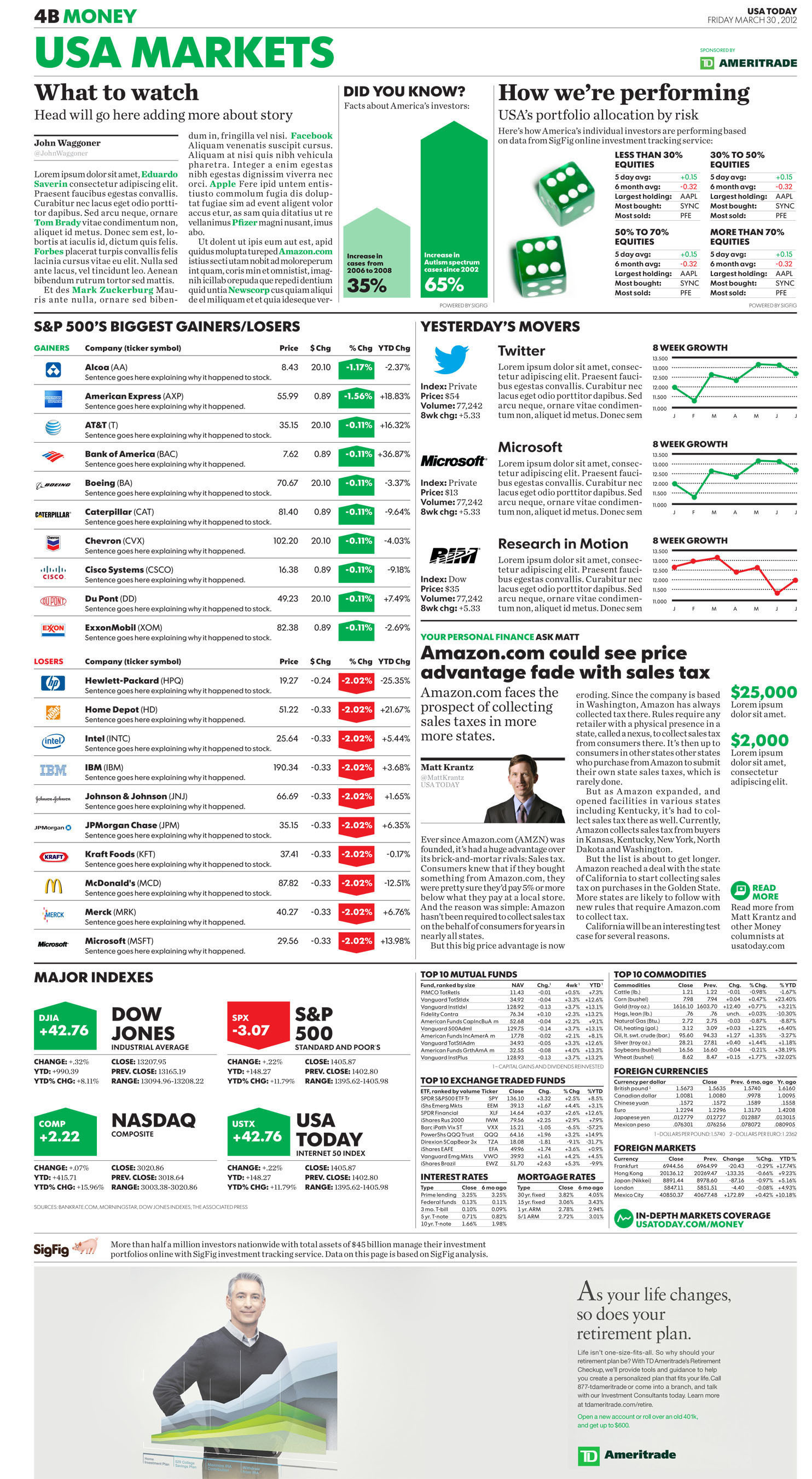 USA TODAY Unveils Dramatic Redesign on all platforms -- Markets Page  (PRNewsFoto/USA TODAY)