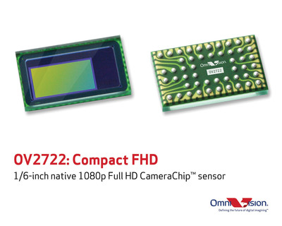 OmniVision Technologies introduces its second-generation native 1080p high-definition (HD) CameraChip(TM) sensor, designed specifically for ultra-portable camera applications where high performance and low profile are critical. Using OmniVision's new OmniBSI pixel architecture, the new OV2722 delivers improved sensitivity and image quality with a module height of less than 3 mm, making it an ideal choice for the burgeoning smartphone, tablet and Ultrabook(TM) markets.  (PRNewsFoto/OmniVision Technologies, Inc.)