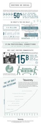 Doximity: Doctors Go Social Infographic