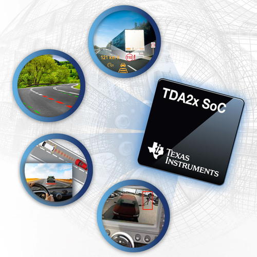TI unveils automotive SoC family, the TDA2x, incorporating an innovative Vision AccelerationPac.  (PRNewsFoto/Texas Instruments Incorporated)