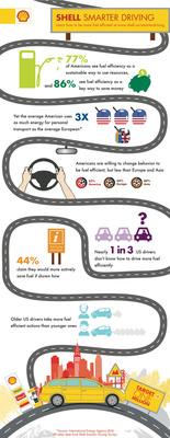 Shell Smarter Driving.  (PRNewsFoto/Shell Oil Company)