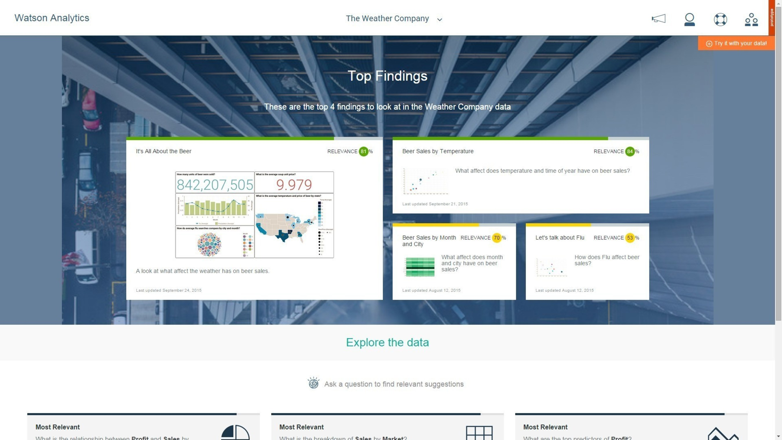 The Weather Company's new Expert Storybook in IBM Watson Analytics allows users to blend weather data with other business data to better understand how weather impacts business. In this visualization, The Weather Company Expert Storybook shows how weather impacts beer sales.