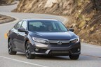 Honda Civic sets third straight monthly record, leading American Honda's strong March sales.