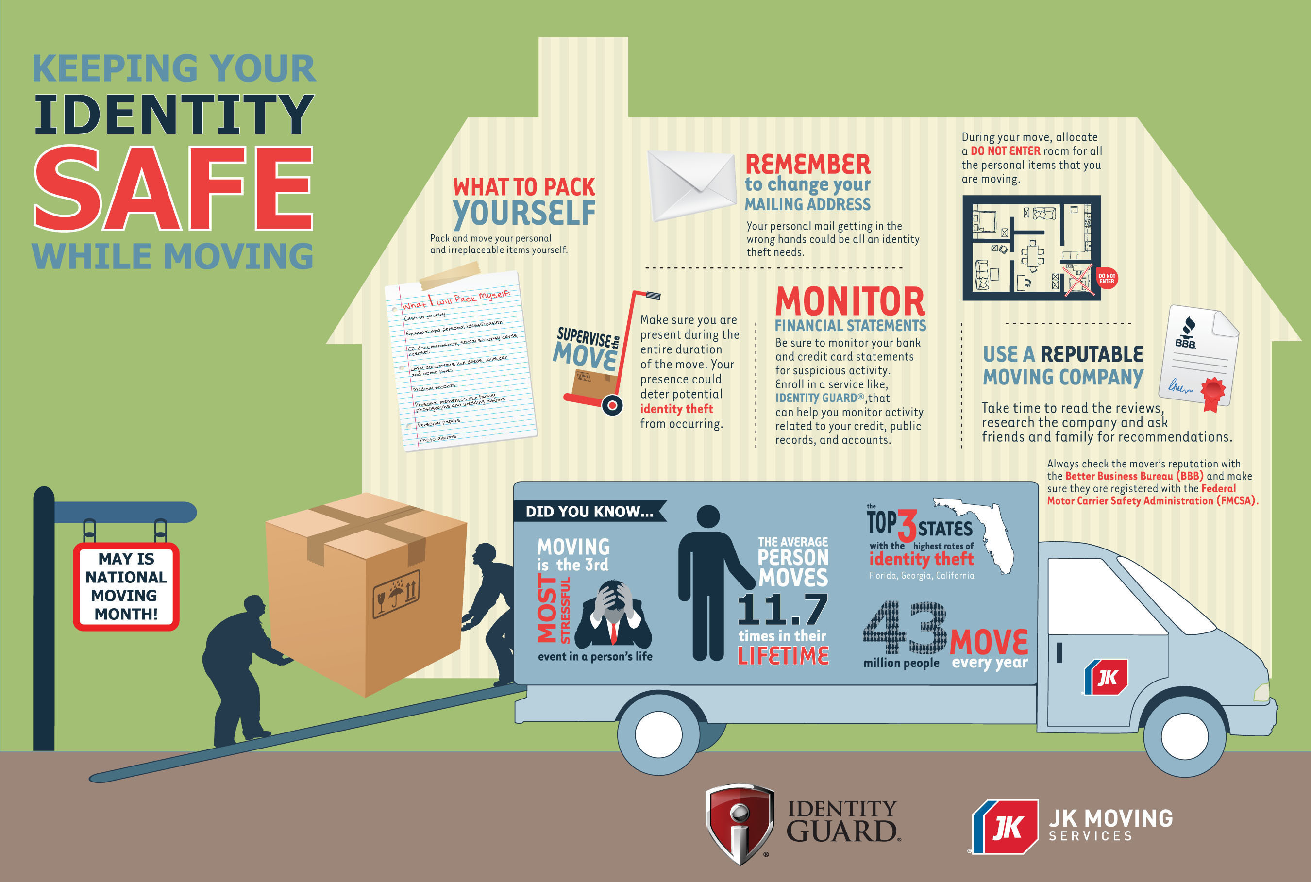 Identity Guard® Partners With JK Moving Services In Support Of National Moving Month