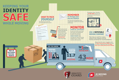 Keeping Your Indentity Safe While Moving.  (PRNewsFoto/Intersections Inc.)