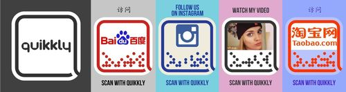 Quikkly tags are easy to set up and use (PRNewsFoto/Quikkly)