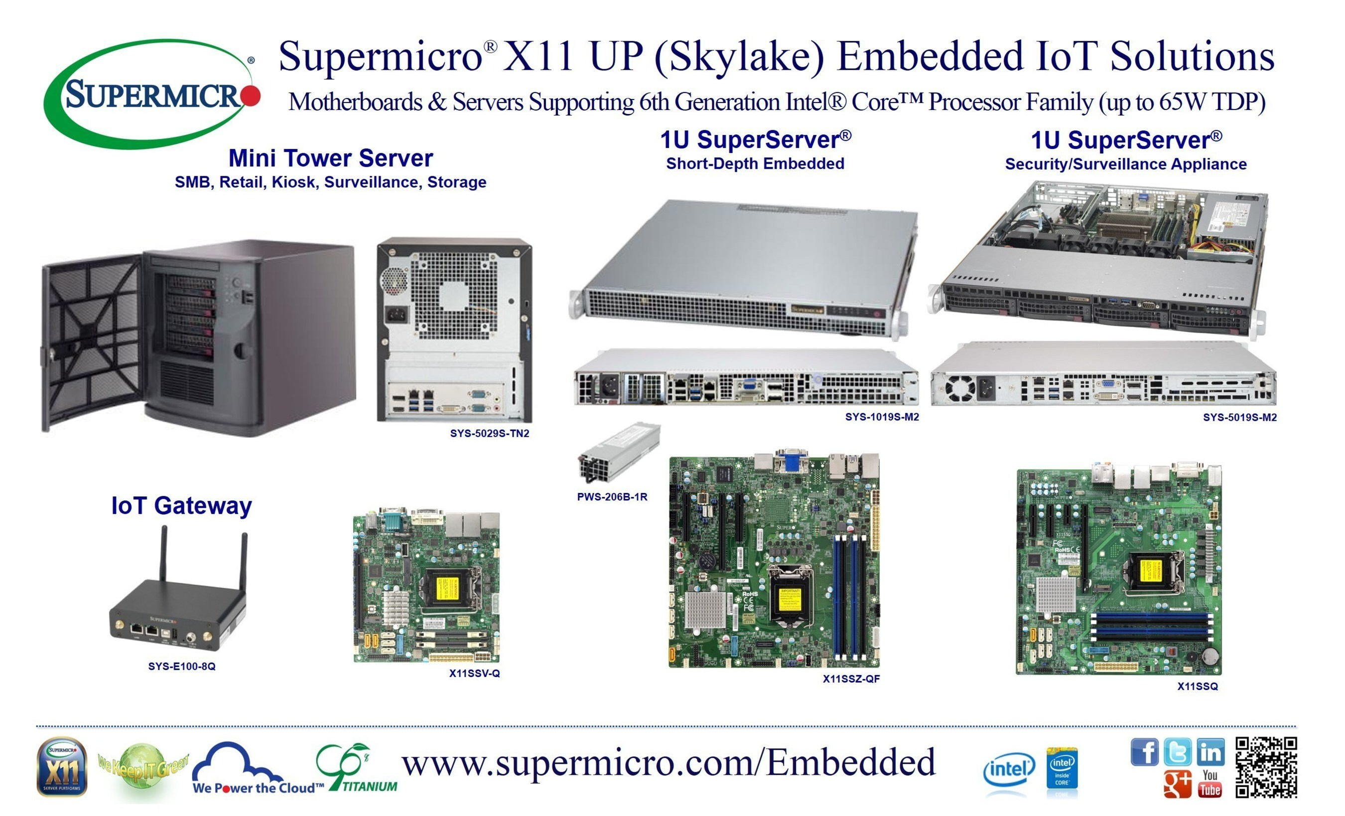 Supermicro' Debuts Embedded Motherboard and System Solutions Supporting the New 6th Gen Intel' Core Processor Family