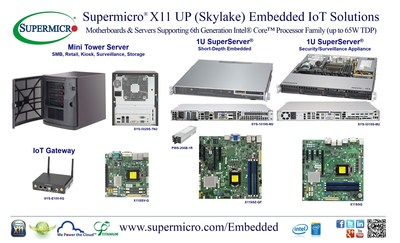 Supermicro(R) Embedded/IoT Solutions Support Intel(R) 6th Gen Core(TM) Processor Family