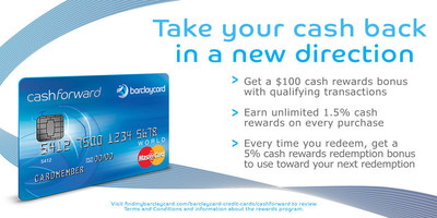 Barclaycard CashForward World MasterCard Benefits