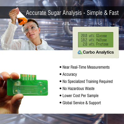 Carbo Analytics develops systems that give accurate sugar analysis, simply and quickly, for the BioFuel, Brewing & Distilling, Food & Beverage and Pharmaceutical industries. Traditional sugar analysis methods can be inaccurate, time consuming, expensive, produce hazard waste and require highly trained technicians to operate. The Carbo Analytics system uses new patented microchip technology to rapidly separate and individually measure sugars such as monosaccharides (glucose, fructose and galactose), disaccharides (sucrose, lactose and maltose), amino acids, alcohols and more. We run electro-chromatography for precise separations and Pulsed Amperometric Detection (PAD), the accepted gold standard in carbohydrate analysis, automatically and inexpensively.  (PRNewsFoto/Carbo Analytics)