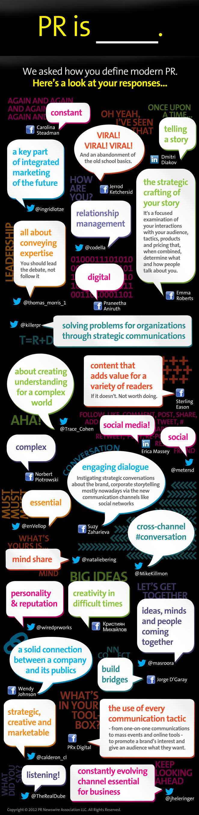 Modern PR: A compilation of definitions {PR Newswire Infographic}.  (PRNewsFoto/PR Newswire Association LLC)