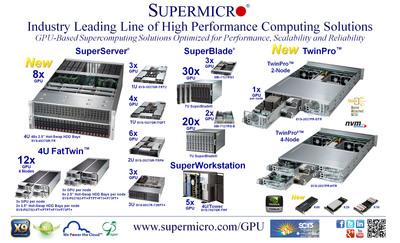 Supermicro(R) Debuts Powerful 4U 8x GPU SuperServer Optimized for NVIDIA K40 GPU.  (PRNewsFoto/Super Micro Computer, Inc.)