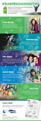 Adequate sleep is key to teens' happiness, health and success.