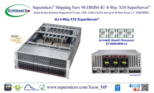 Supermicro(R) 96 DIMM 4U 4-Way SuperServer(R) Featuring Intel(R) Xeon(R) E7-8800/4800 v2.  (PRNewsFoto/Super Micro Computer, Inc.)