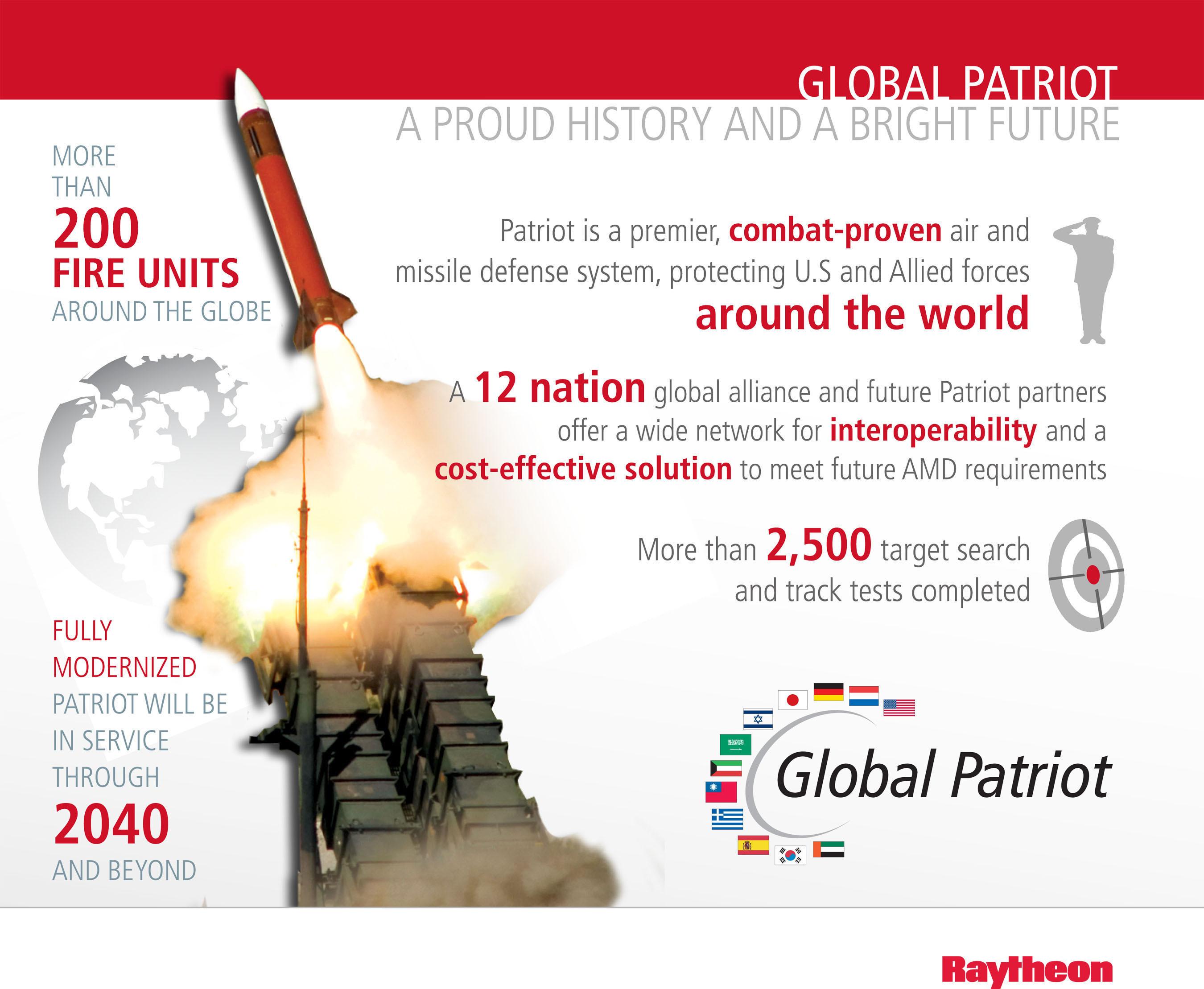 Combat Proven Patriot Missile Defense System. (PRNewsFoto/Raytheon Company) (PRNewsFoto/RAYTHEON COMPANY)