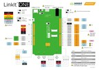 LinkIt ONE pin diagram. (PRNewsFoto/Seeed Studio)