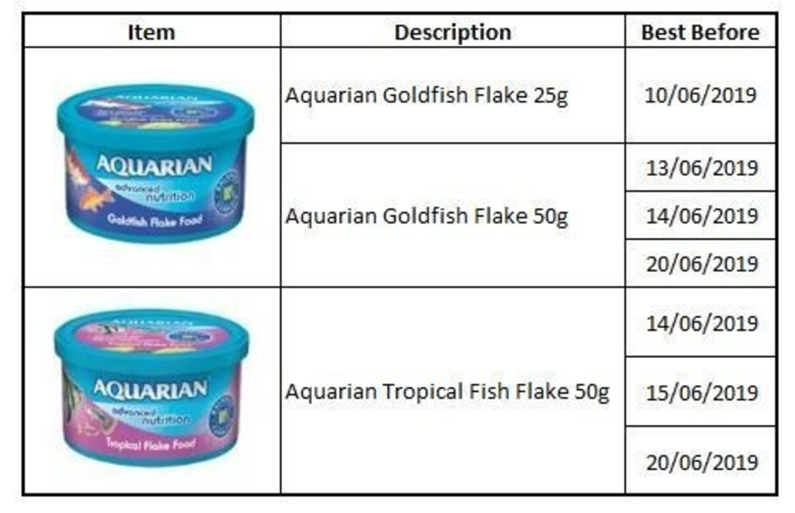 Aquarian takes the precautionary step of recalling Aquarian(R) Tropical Flake Food and Aquarian(R) Goldfish Flake Food products in the UK due to the possible presence of Salmonella. (PRNewsFoto/Aquarian)