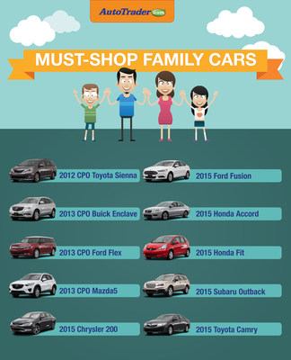 AutoTrader.com Editors Name the 10 Must-Shop Family Cars