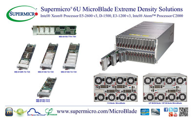 Supermicro(R) Extreme Density 6U MicroBlade Solutions Enable VLP DDR4 16/32GB RDIMM