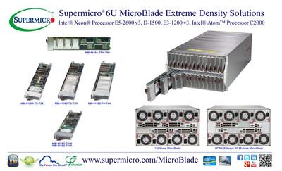 Extrem dichte 6U MicroBlade Lösungen von Supermicro® bieten mit VLP DDR4 16/32GB RDIMM noch höhere