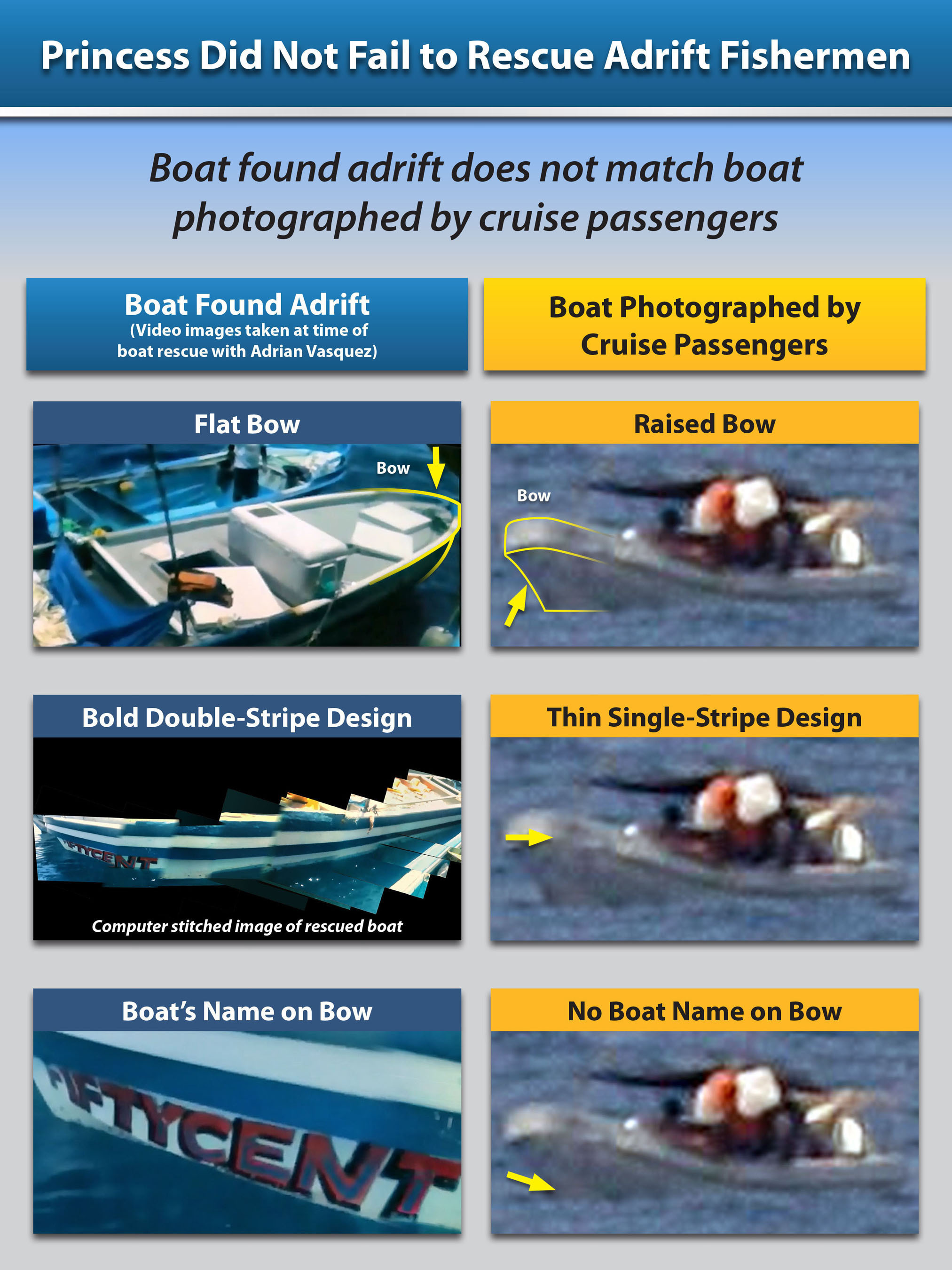 New Evidence Proves Princess Cruises Did Not Fail To Rescue Adrift Fishermen As Alleged