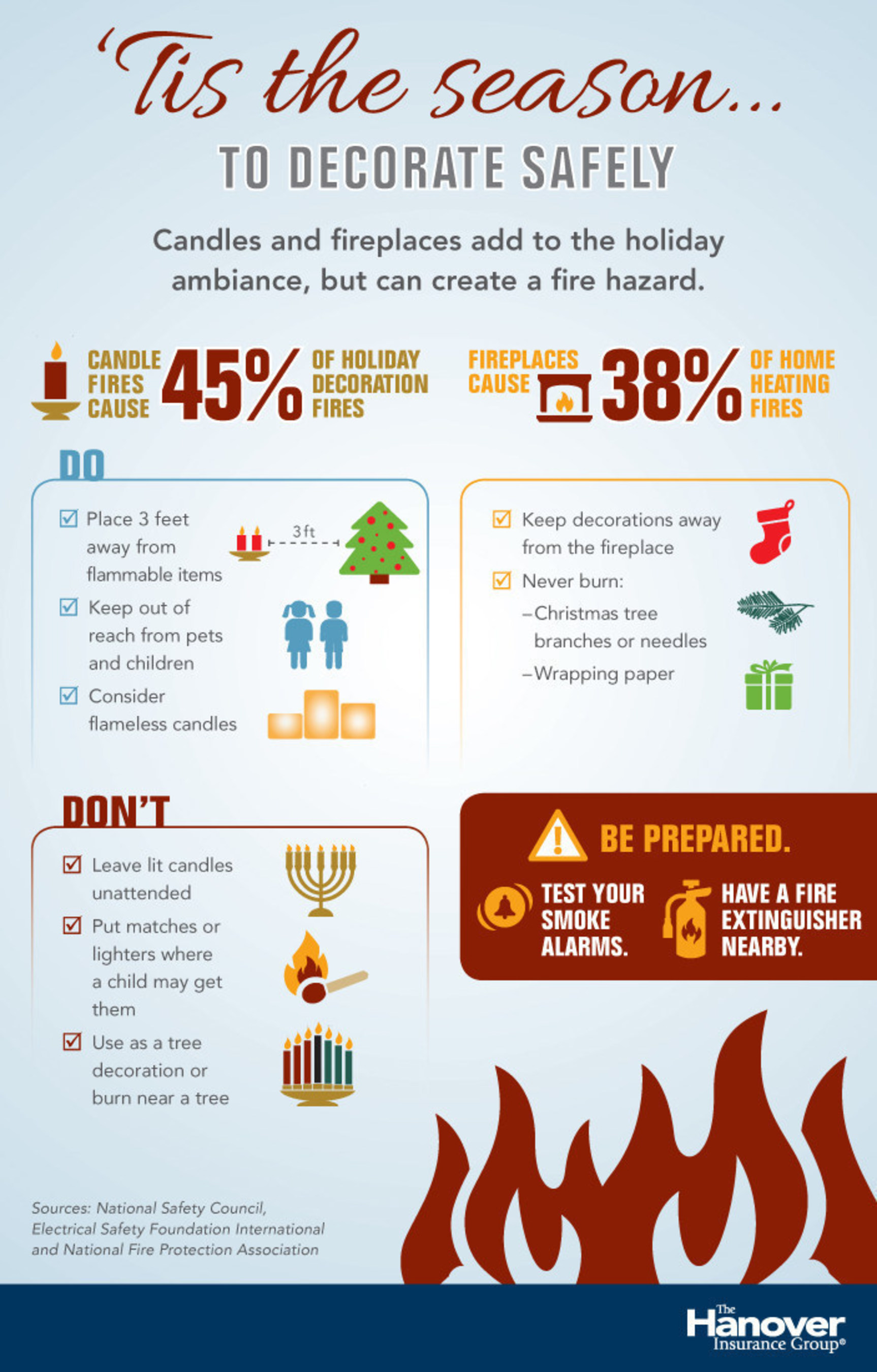 Candles and fireplaces add to the holiday ambiance, but can create a fire hazard. Tips to decorate safely from ...