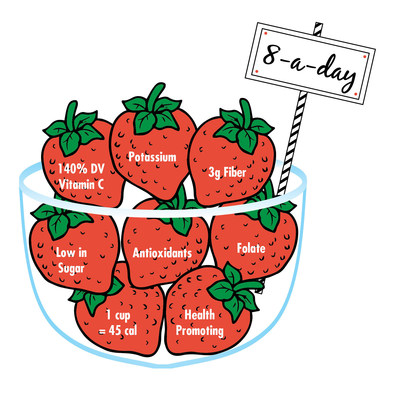 Eating 8 Strawberries a Day May Improve Heart, Mind and Body
