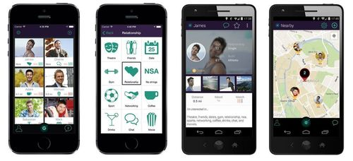 GiFi™, the Next-Generation Social App for Gay Men Now