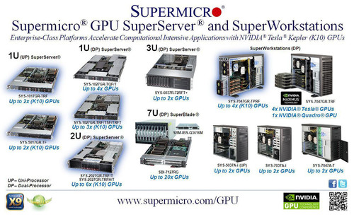 Supermicro® Highlights Expanding Kepler-Based GPU Solutions at NVIDIA GTC Japan
