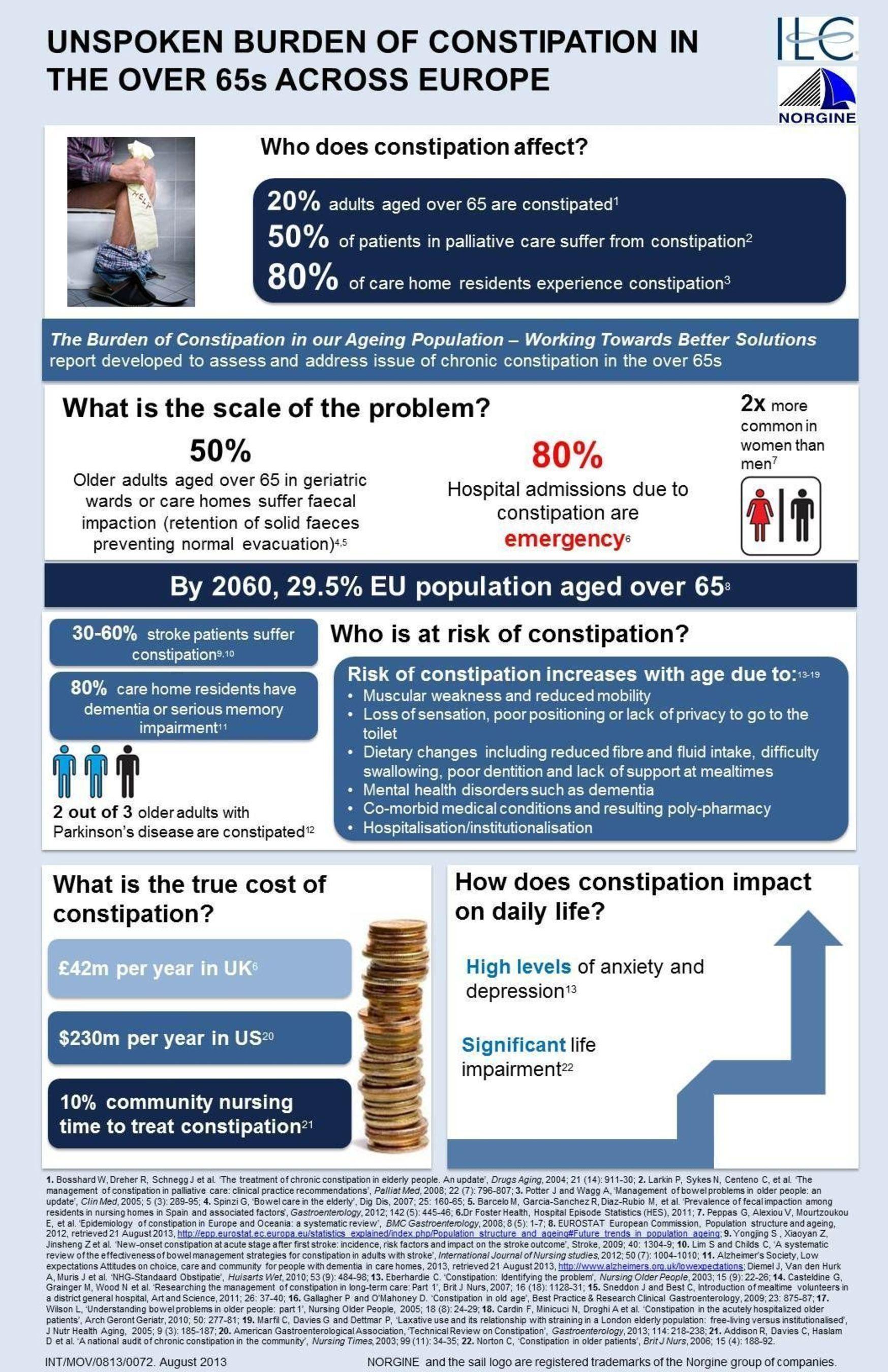 Un nouveau rapport crucial révèle le véritable poids de la constipation chez les plus de 65 ans en