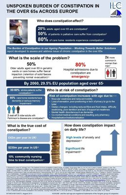 CRITICAL NEW REPORT UNCOVERS THE TRUE BURDEN OF CONSTIPATION IN THE OVER 65S ACROSS EUROPE