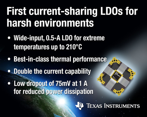 First current-sharing LDOs for harsh environments.  (PRNewsFoto/Texas Instruments)