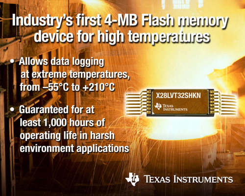TI unveils industry's first 4-MB Flash memory device for harsh environments.  (PRNewsFoto/Texas Instruments Incorporated)