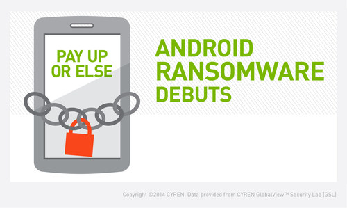 CYREN's July 2014 Internet Threats Trend Report warns of ransomware that continues to target Android users ...