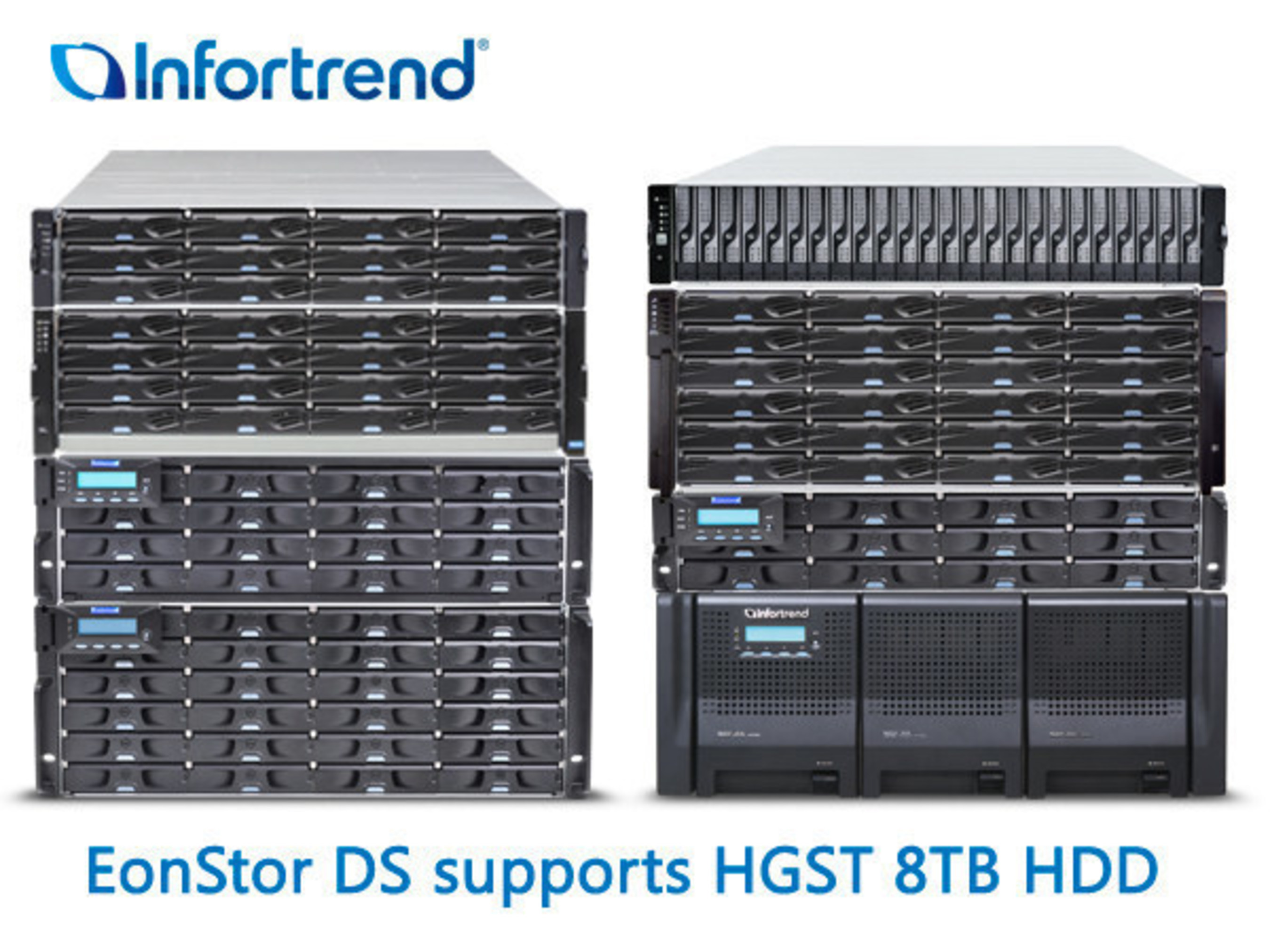 Infortrend EonStor DS supports HGST 8TB HDD