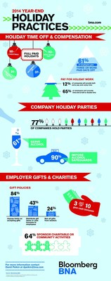 Bloomberg BNA Survey Highlights What's In Store for U.S. Workers At The Holidays
