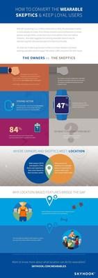 Skyhook_Infographic