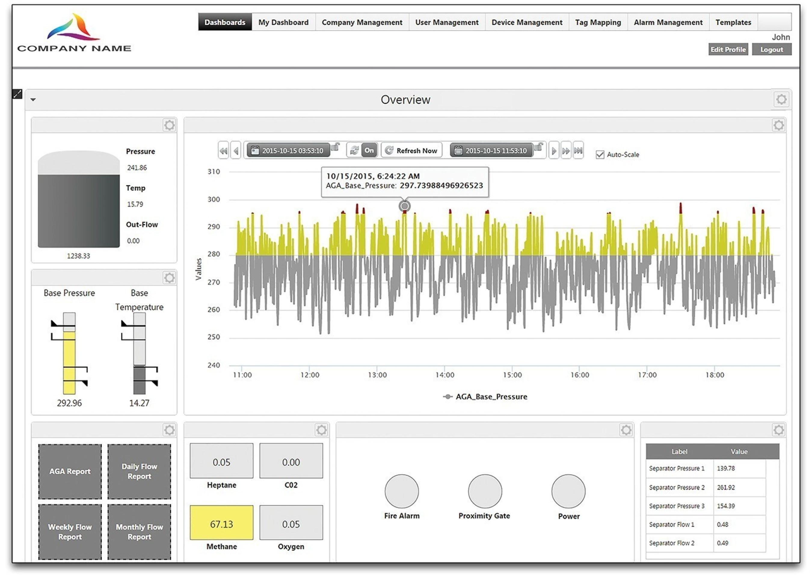 Ammolite Resource Technologies se asocia con DeviceLynk y suministra la oferta industrial IoT de