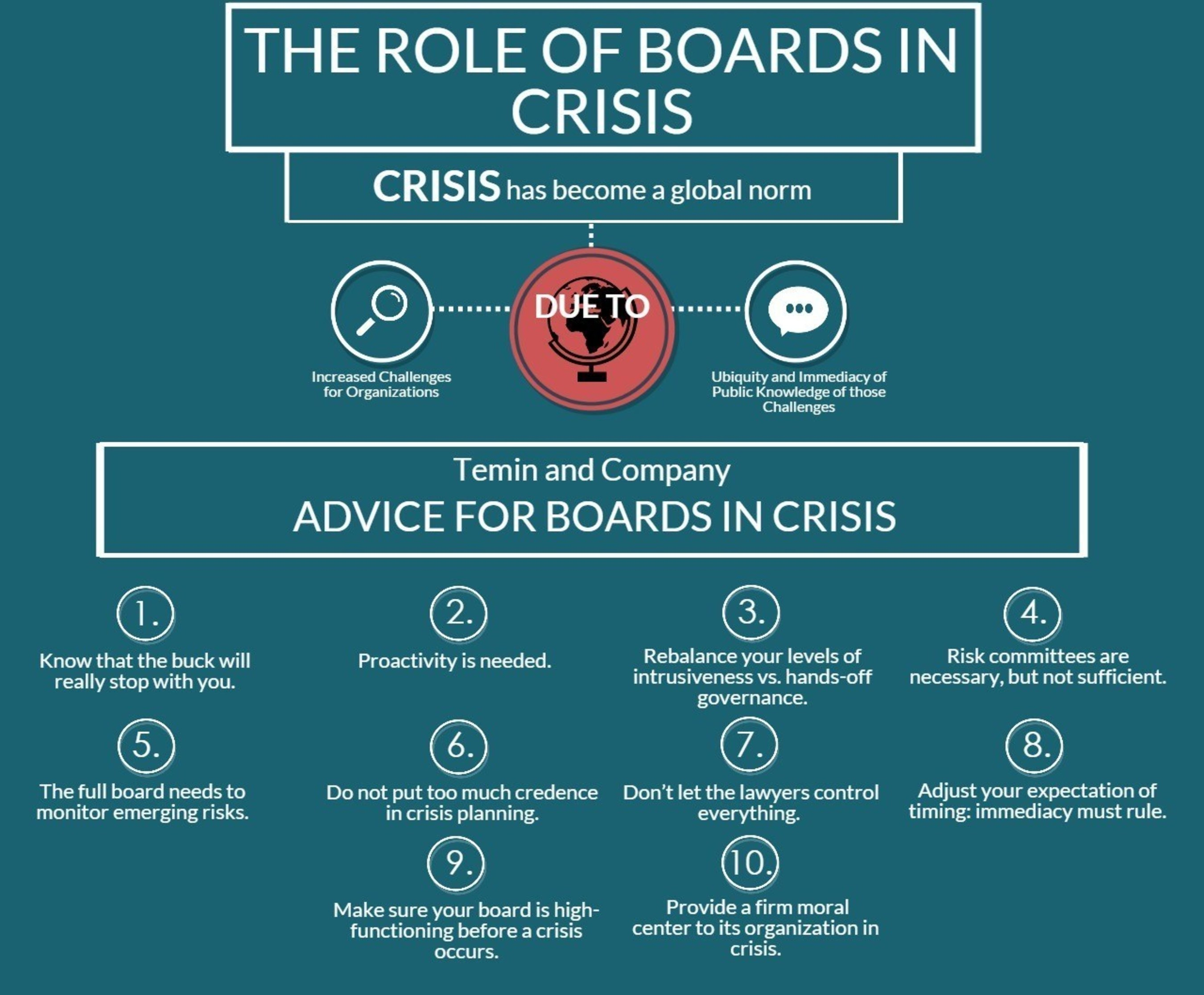 term paper crisis management