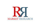 Market Research and Competitive Intelligence Reports (PRNewsFoto/RnRMarketResearch)