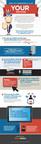 ThreatMetrix Identifies Top Precautions to Take When Filing Taxes Online.  (PRNewsFoto/ThreatMetrix)