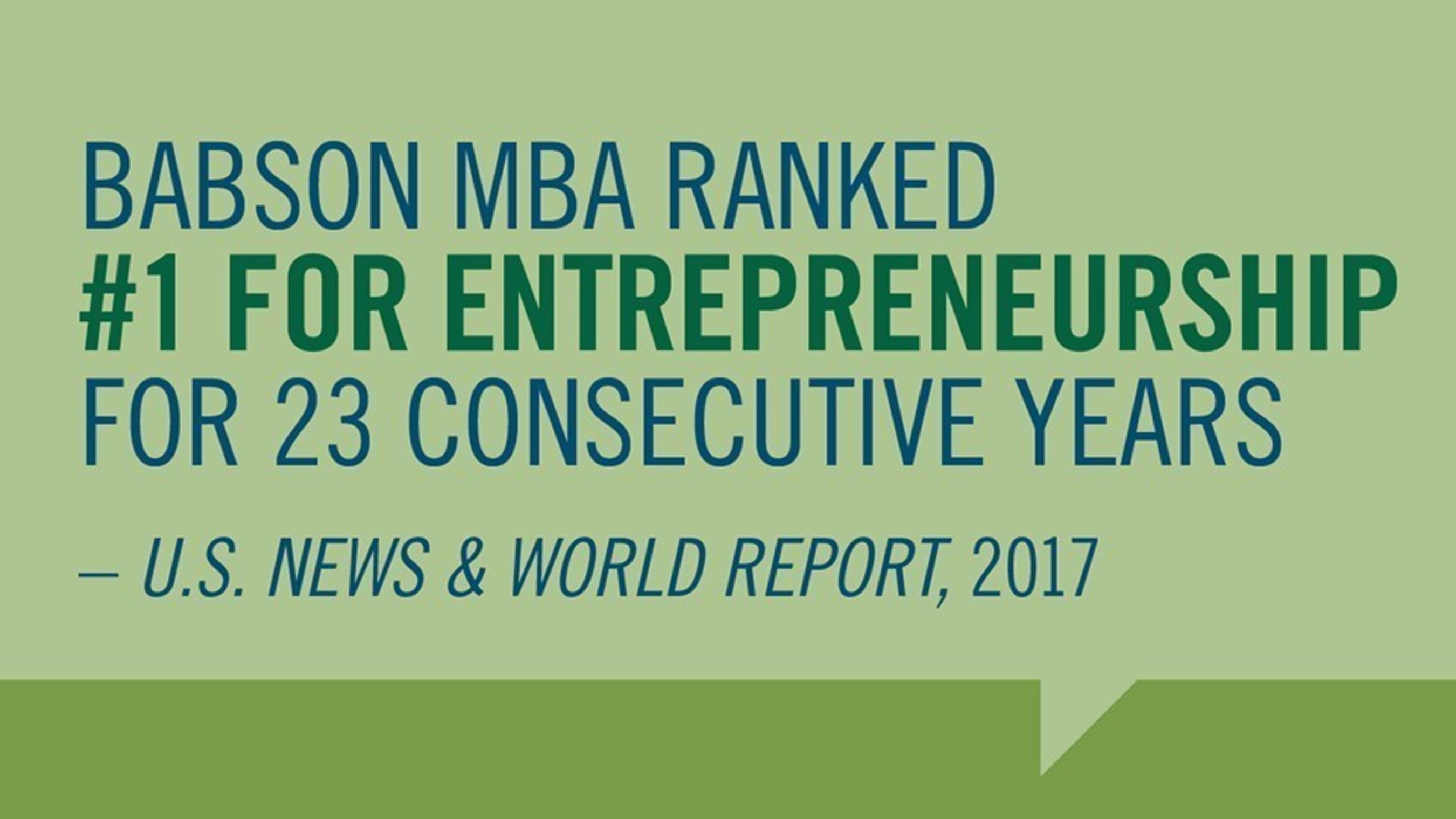U.S. News & World Report Ranks Babson MBA No. 1 For Entrepreneurship