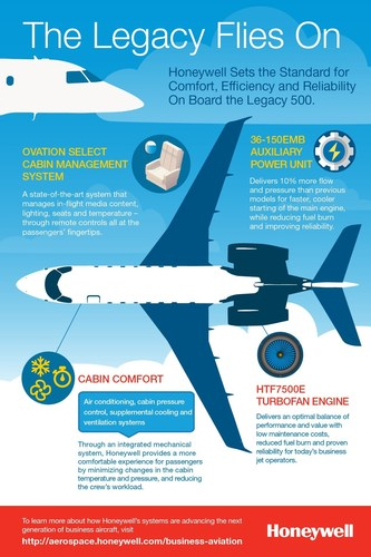 Honeywell propels Embraer Legacy 500 into service with the latest offerings for crew and passengers. ...