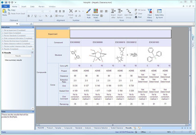 Accelrys Advances Biology Innovation with New Release of Assay and Study Management Product Suite