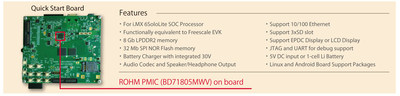 The BD71805MWV leverages ROHM's industry-leading analog technology to achieve an ideal power supply system for driving Freescale(TM) Semiconductor's  i.MX 6SoloLite processor.