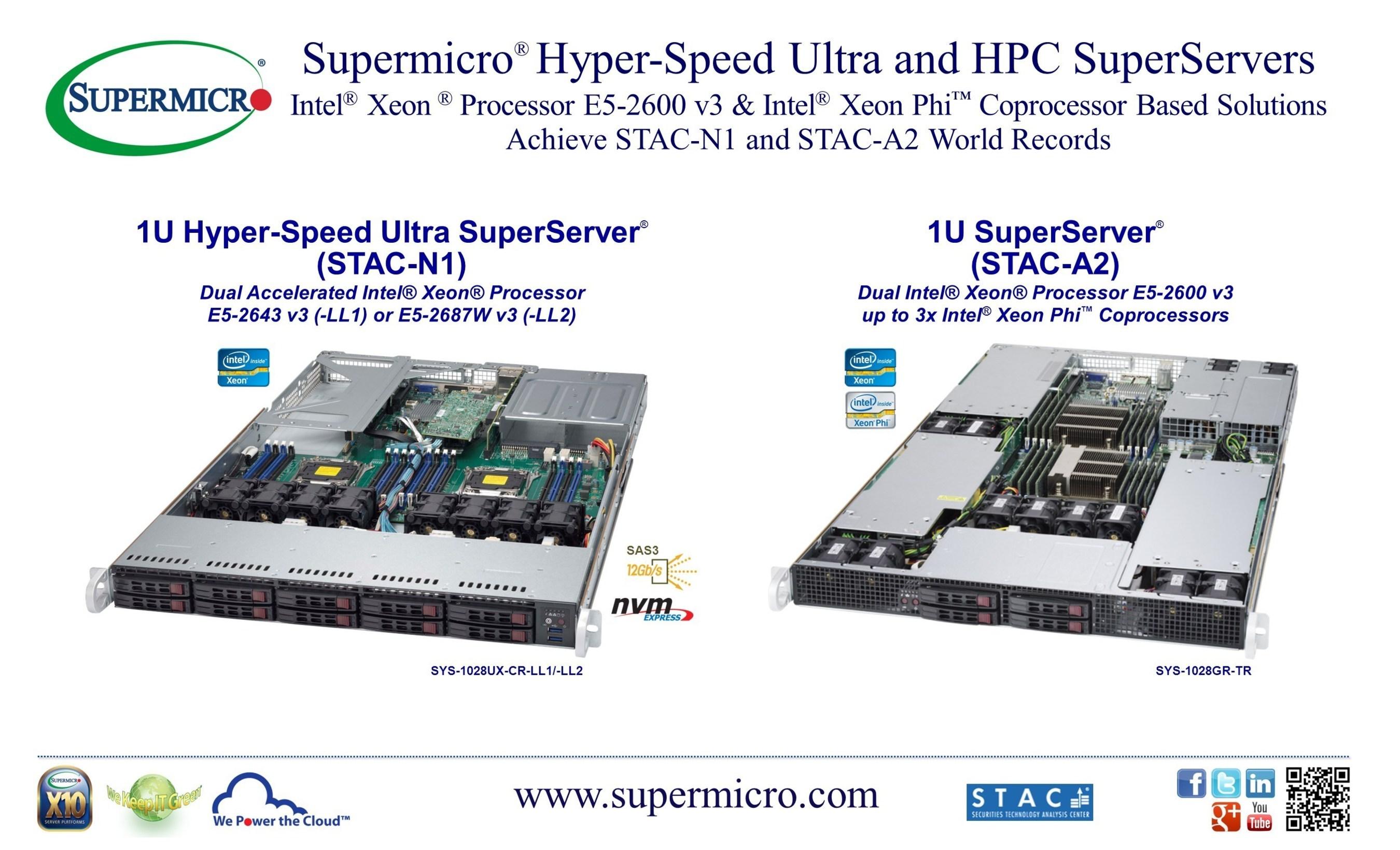 Supermicro® на саммите STAC объявила о достижении мировых рекордов в эталонных критериях времени