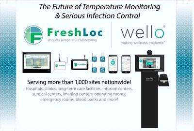 FreshLoc Wello Booth