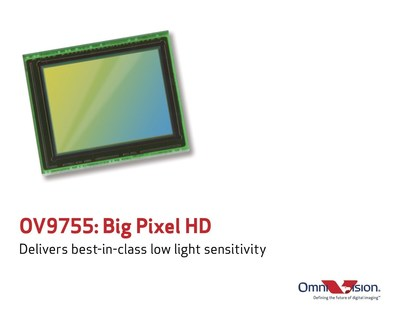 OmniVision's OV9755 leverages a larger pixel to deliver best-in-class low-light sensitivity.