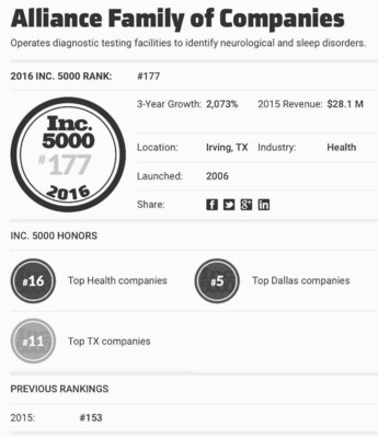 2016 Ranking on the Inc. 5000 List. Alliance's 2nd consecutive year to be named one of the Fastest Growing Privately Held Companies by Inc Magazine.